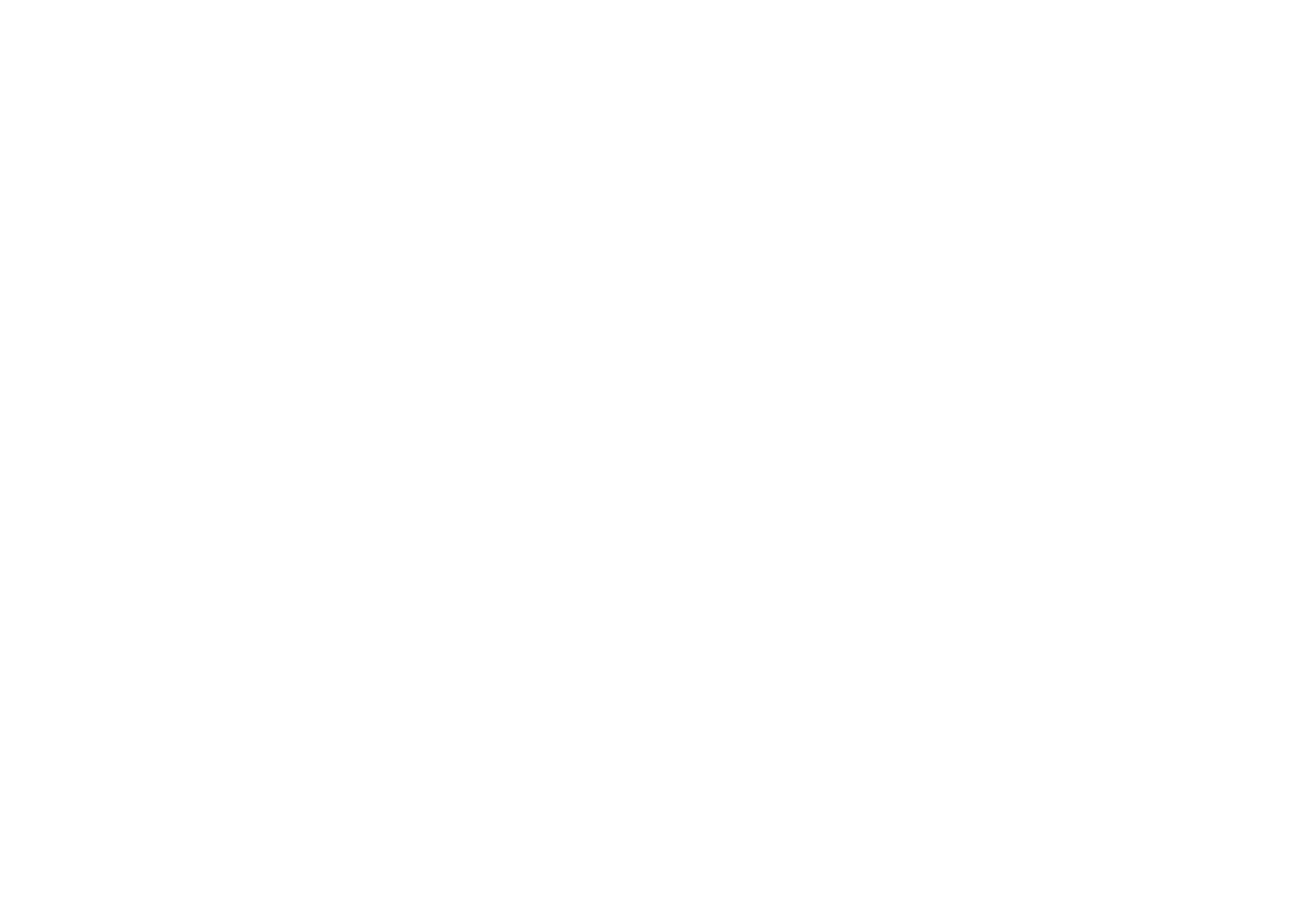 The Mat Events